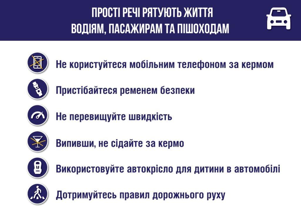bezpeka_na_dorozi